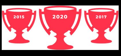 Três troféis vermelhos com 2018, 2020, 2019 escritos